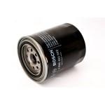 Kiedy filtr oleju jest powodem awarii silnika?